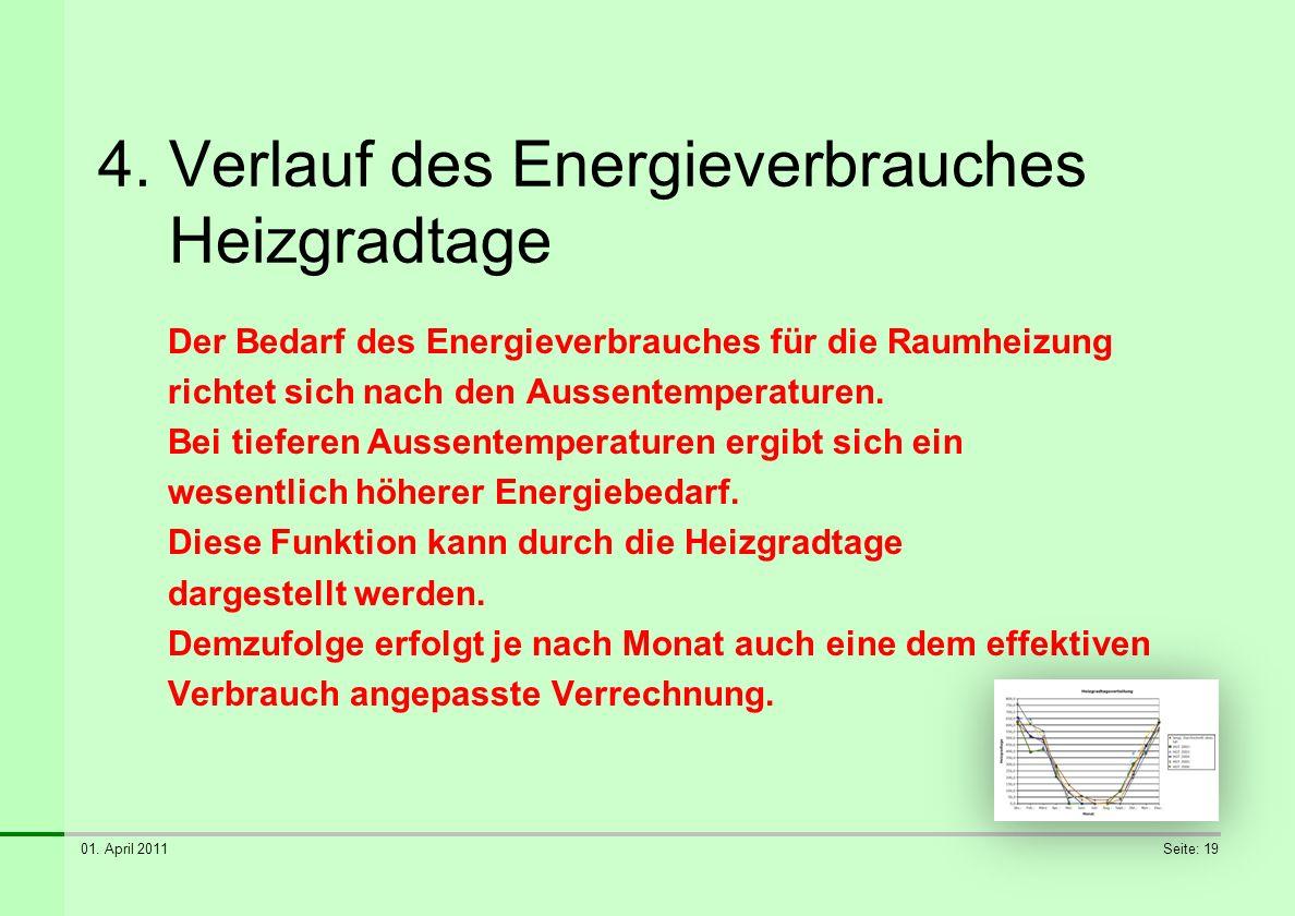 4. Verlauf des Energieverbrauches Heizgradtage
