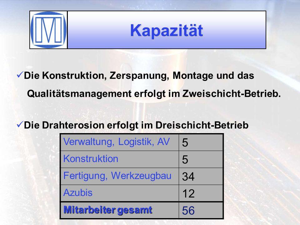 Kapazität 5 34 12 56 Verwaltung, Logistik, AV