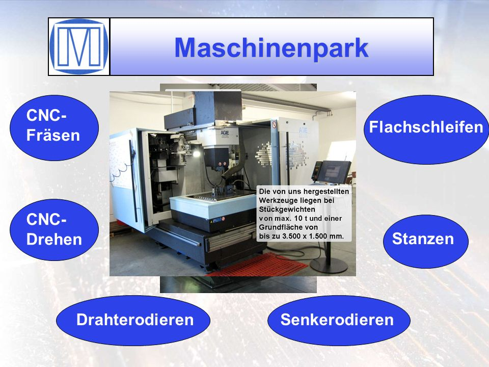 Maschinenpark CNC-Fräsen Flachschleifen CNC-Drehen Stanzen