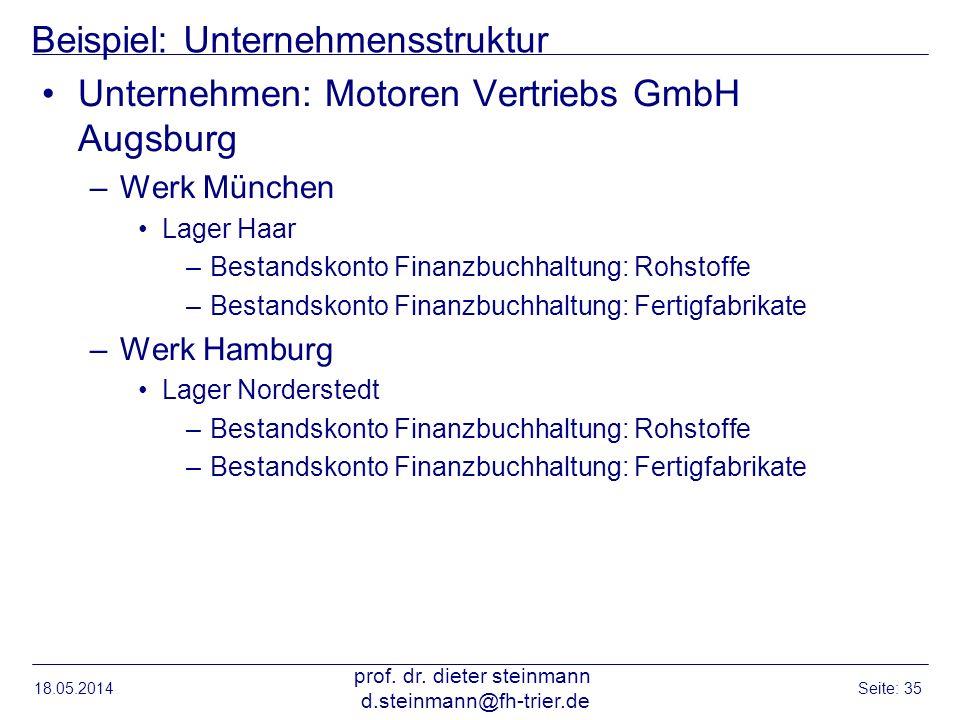Beispiel: Unternehmensstruktur