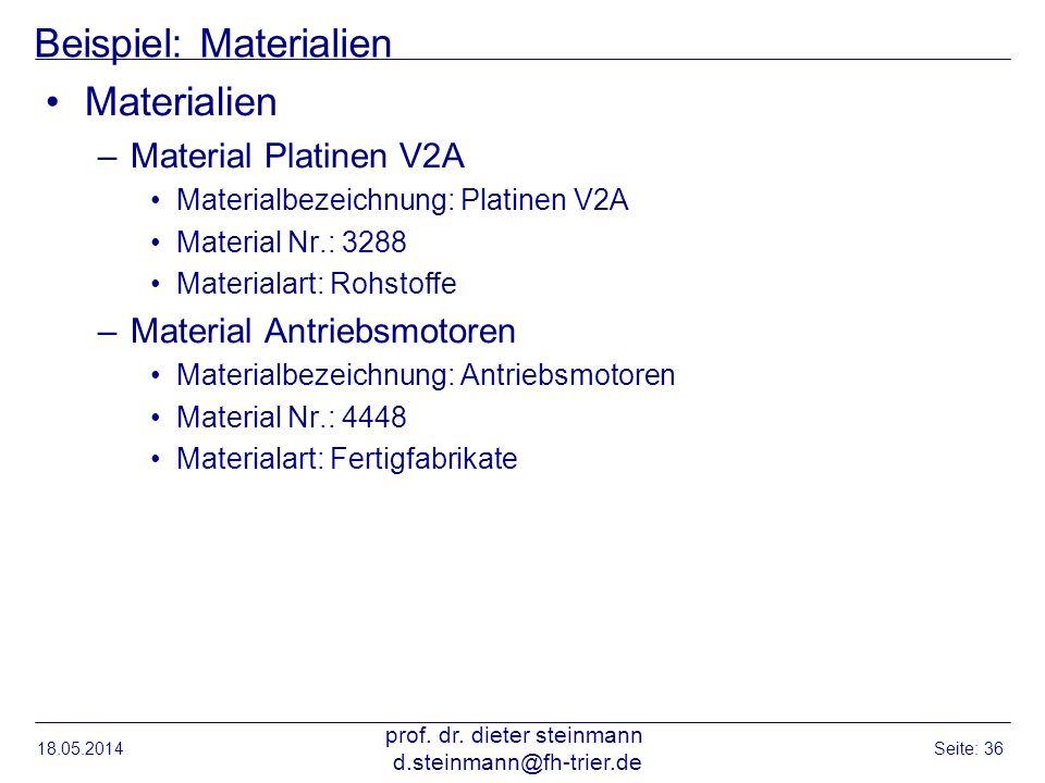 Beispiel: Materialien
