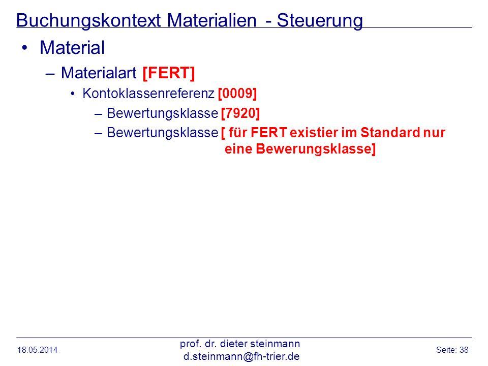 Buchungskontext Materialien - Steuerung