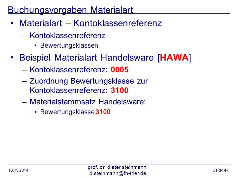 Buchungsvorgaben Materialart