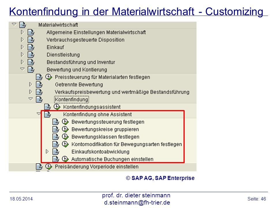 Kontenfindung in der Materialwirtschaft - Customizing