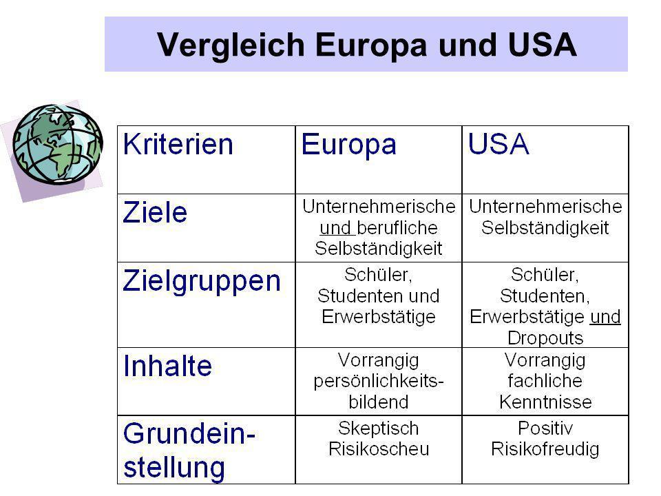 Vergleich Europa und USA