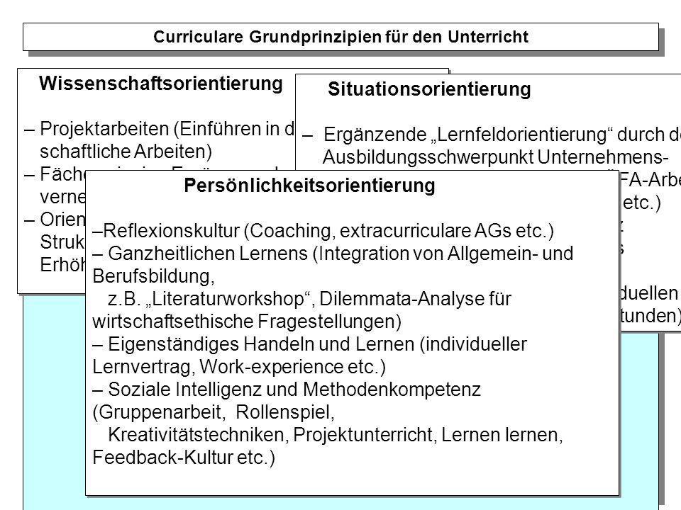 Curriculare Grundprinzipien für den Unterricht