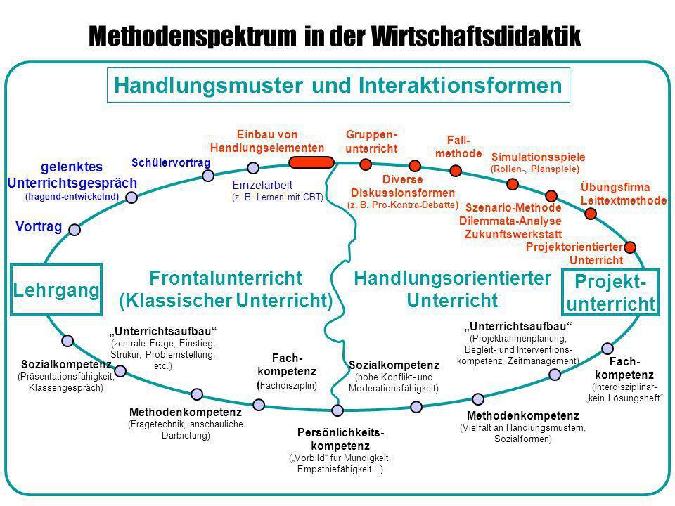 Methodenspektrum in der Wirtschaftsdidaktik