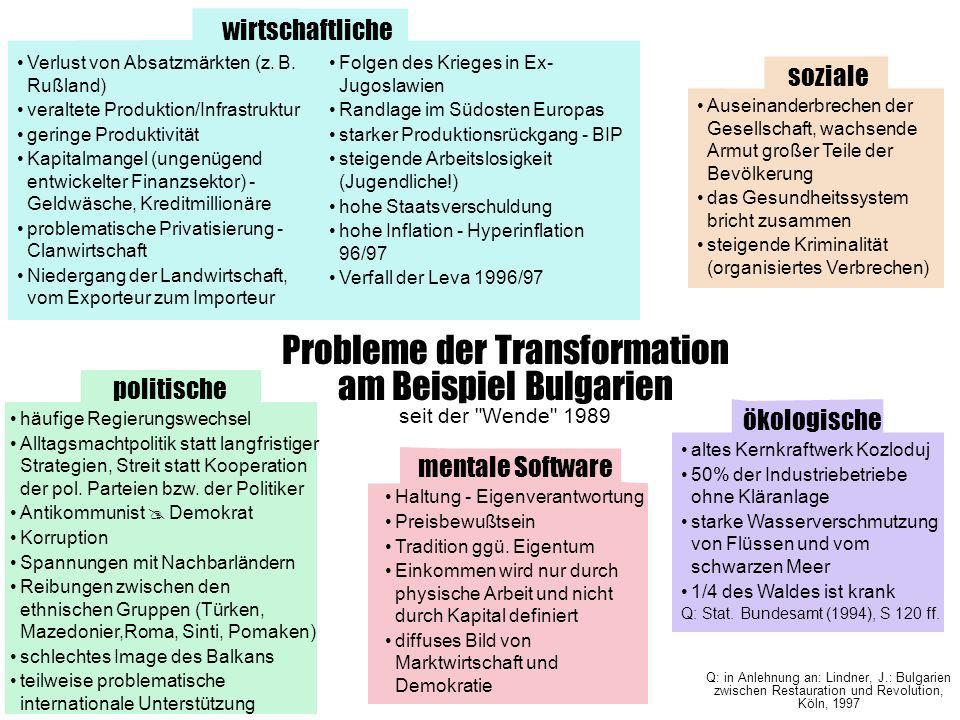 Probleme der Transformation am Beispiel Bulgarien