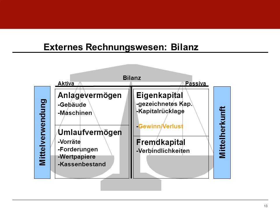 Externes Rechnungswesen: Bilanz