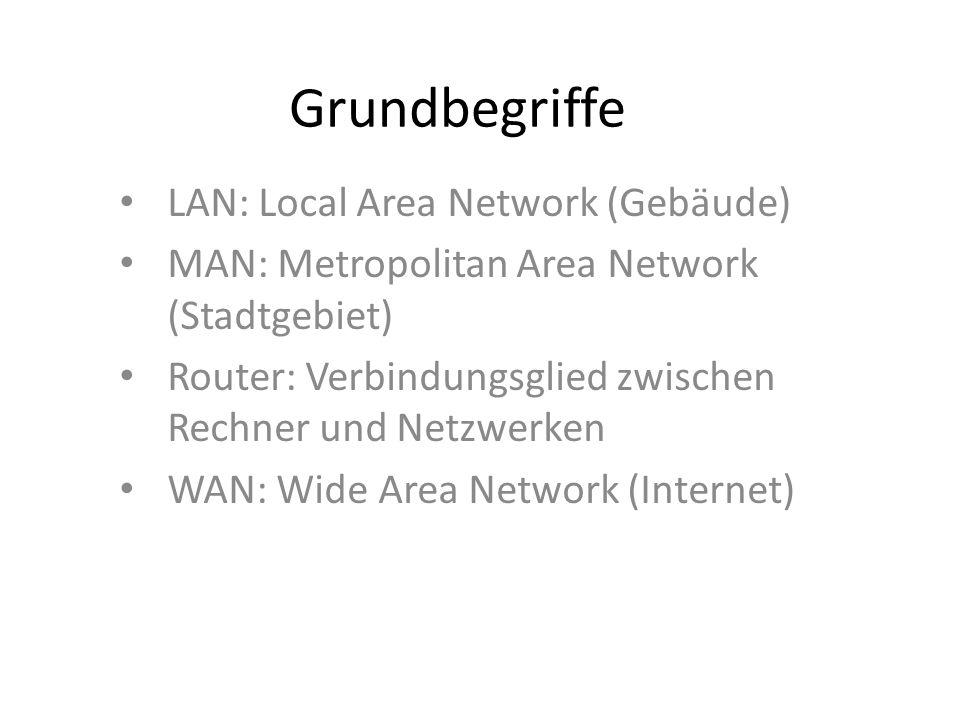 Grundbegriffe LAN: Local Area Network (Gebäude)