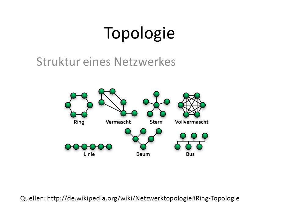 Struktur eines Netzwerkes