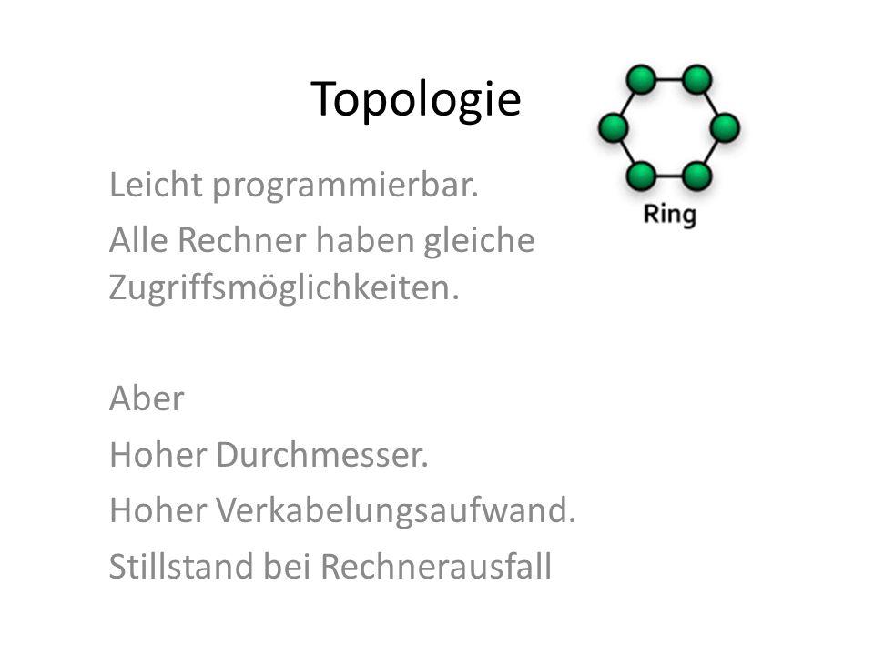 Topologie Leicht programmierbar.