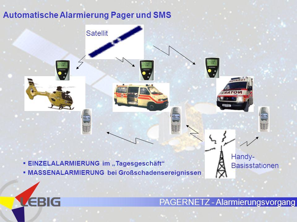 Automatische Alarmierung Pager und SMS