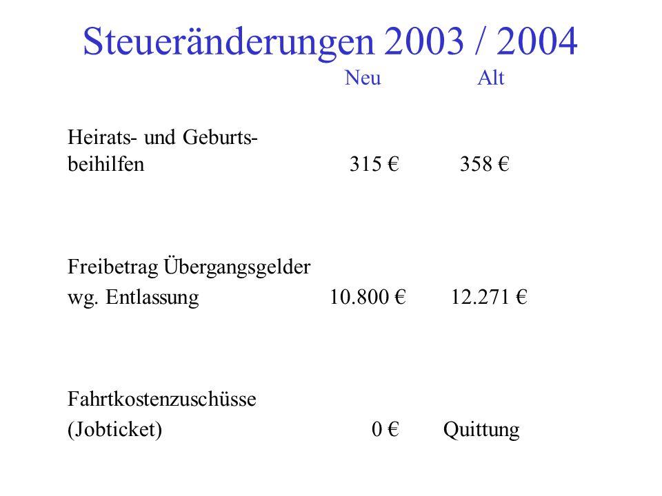 Heirats- und Geburts- beihilfen 315 € 358 €