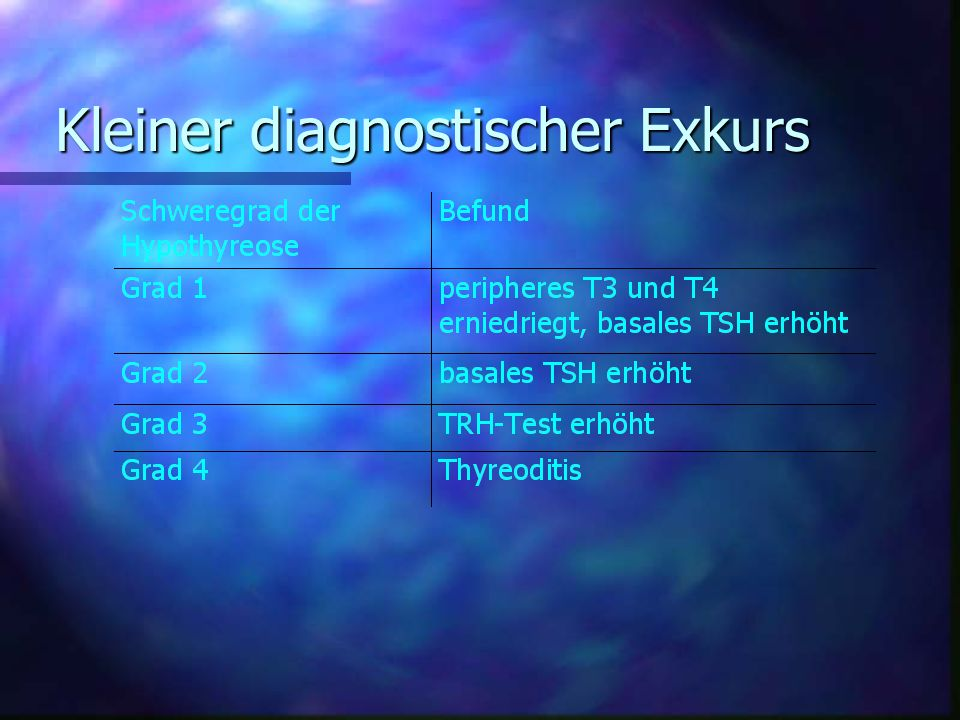 Kleiner diagnostischer Exkurs