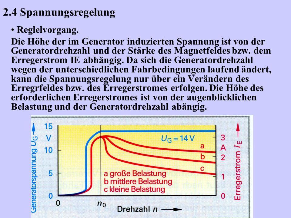 2.4 Spannungsregelung Reglelvorgang.