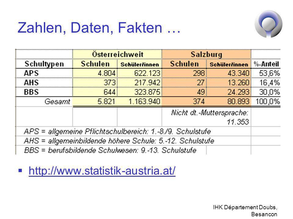 Zahlen, Daten, Fakten … http://www.statistik-austria.at/