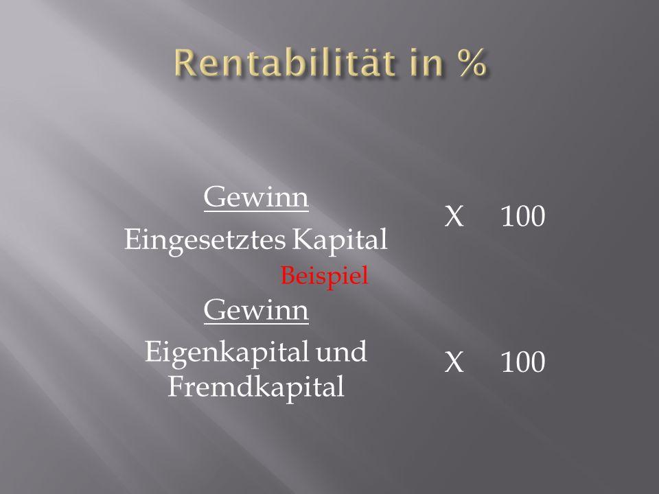 Eigenkapital und Fremdkapital