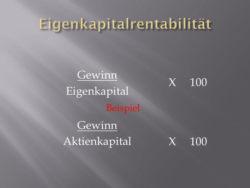 Eigenkapitalrentabilität