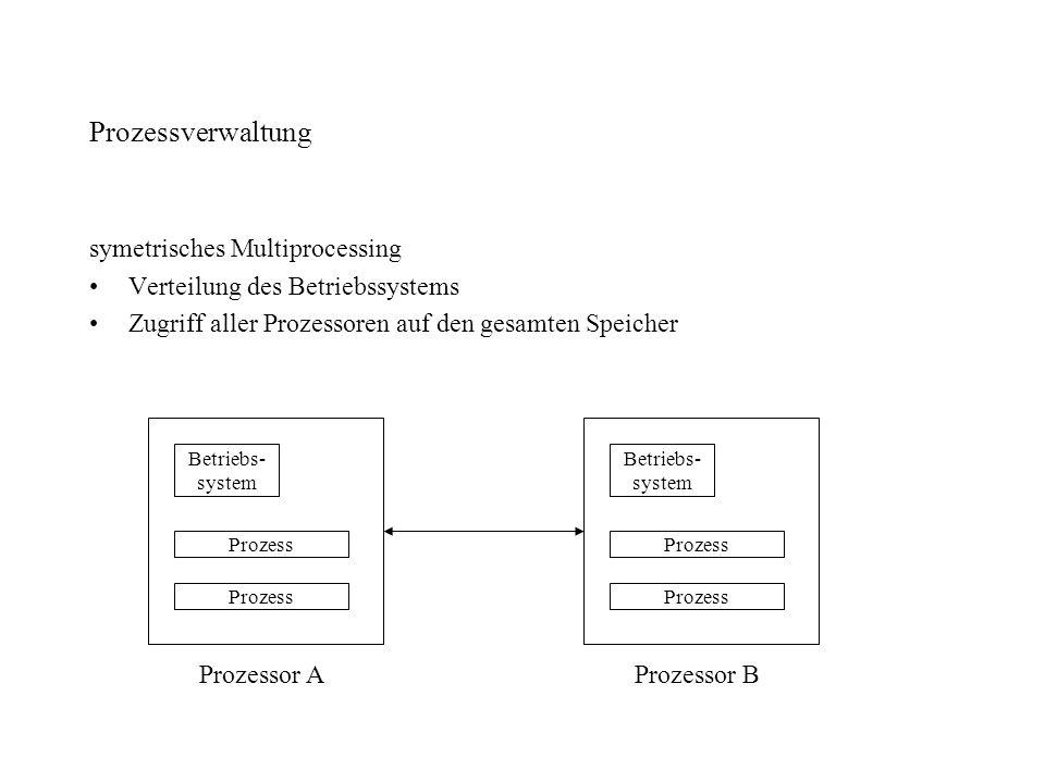 Prozessverwaltung symetrisches Multiprocessing