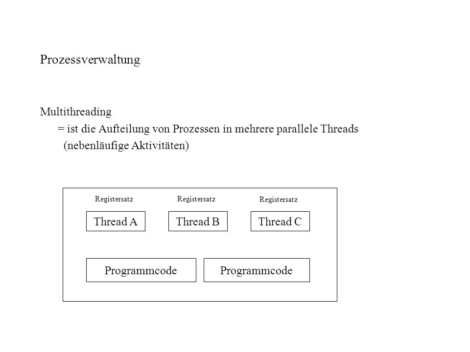Prozessverwaltung Multithreading