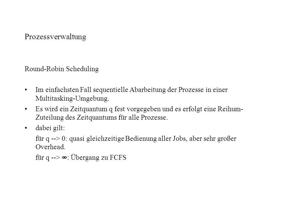Prozessverwaltung Round-Robin Scheduling