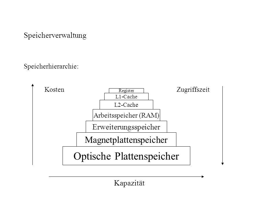 Optische Plattenspeicher