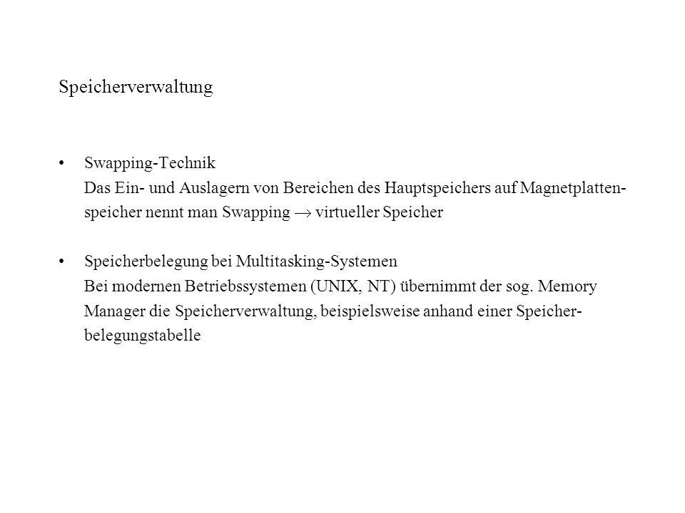 Speicherverwaltung Swapping-Technik