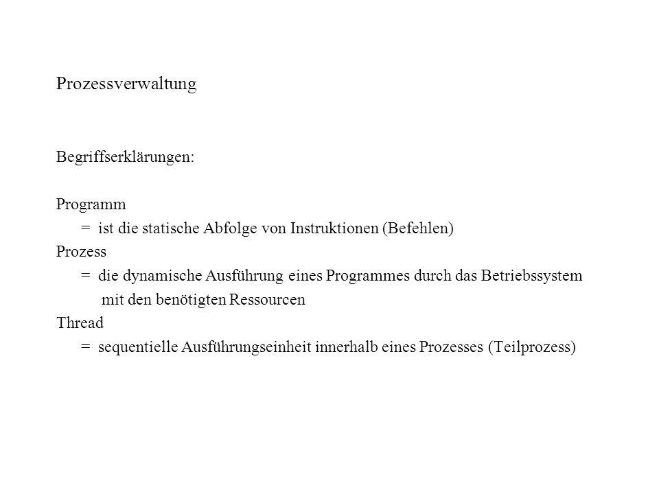 Prozessverwaltung Begriffserklärungen: Programm