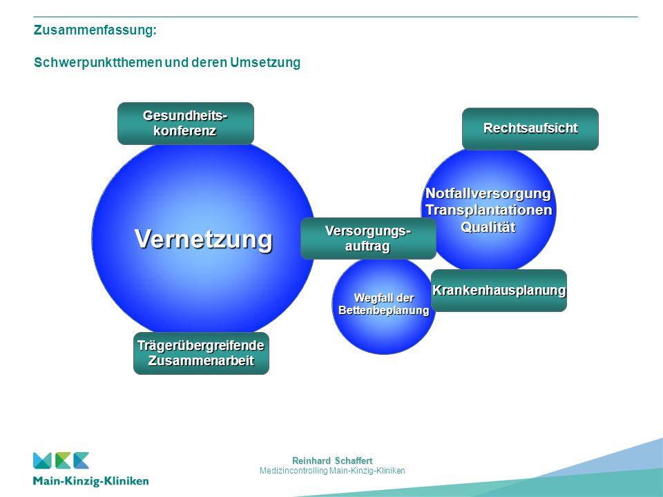 Zusammenfassung: Schwerpunktthemen und deren Umsetzung