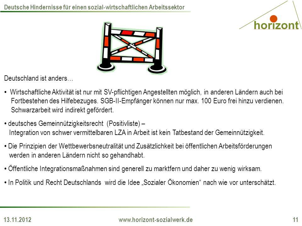 13.11.2012 www.horizont-sozialwerk.de 11