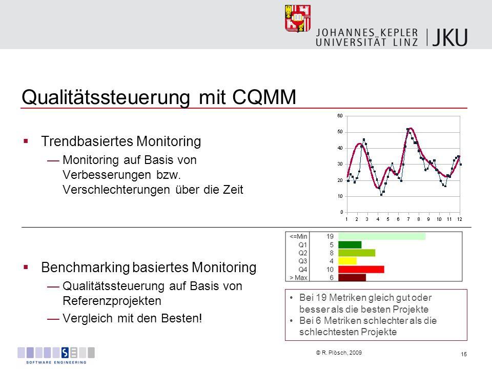 Qualitätssteuerung mit CQMM