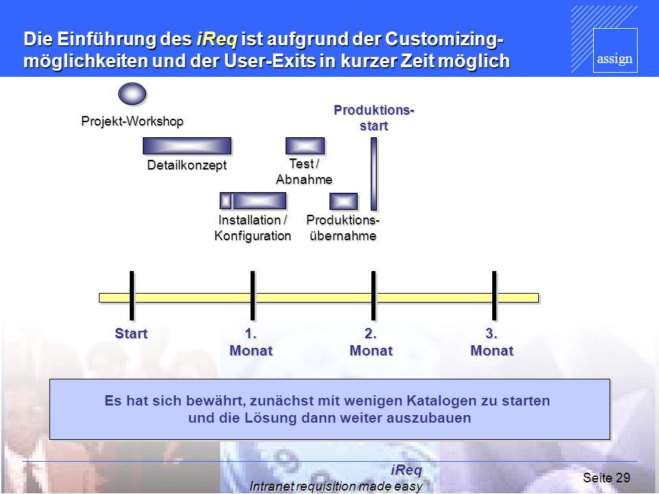 Die Einführung des iReq ist aufgrund der Customizing- möglichkeiten und der User-Exits in kurzer Zeit möglich