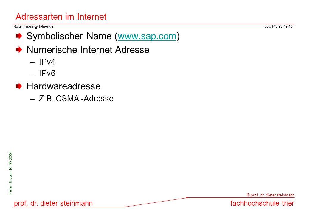 Adressarten im Internet