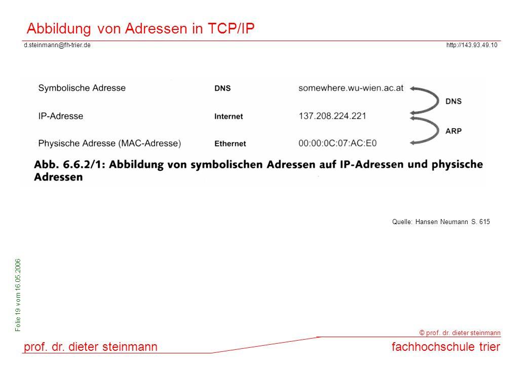 Abbildung von Adressen in TCP/IP