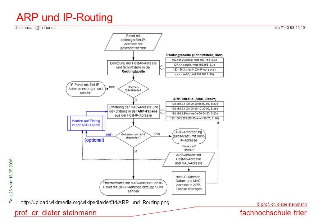 ARP und IP-Routing http://upload.wikimedia.org/wikipedia/de/f/fd/ARP_und_Routing.png