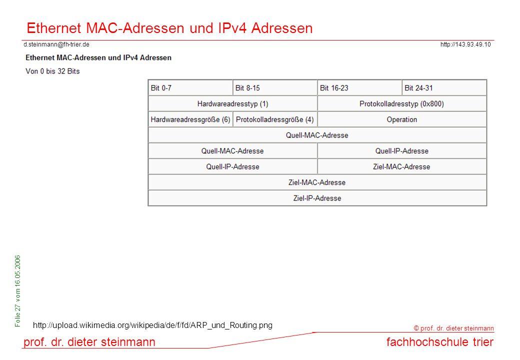 Ethernet MAC-Adressen und IPv4 Adressen