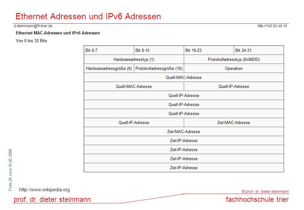 Ethernet Adressen und IPv6 Adressen