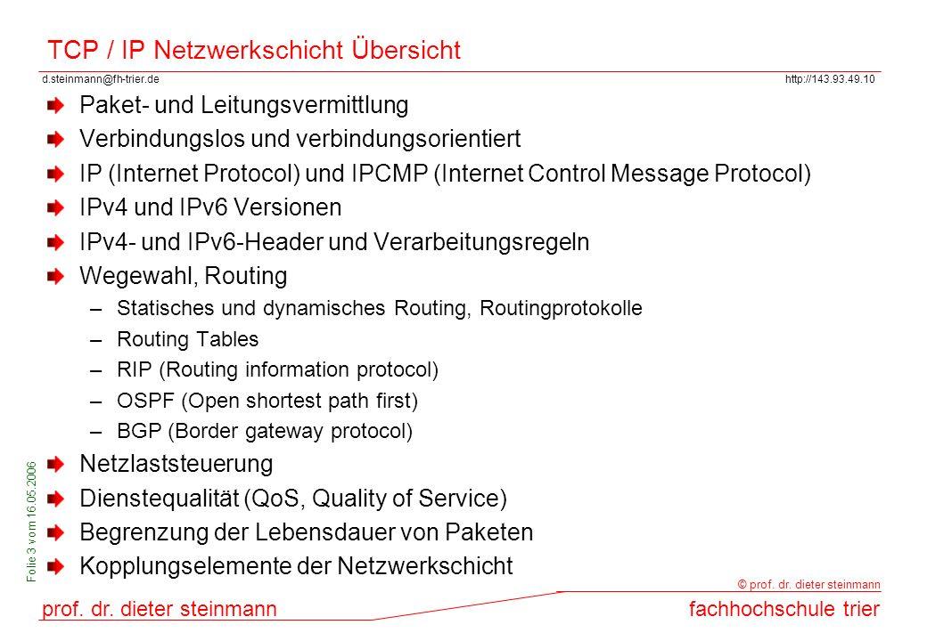 TCP / IP Netzwerkschicht Übersicht