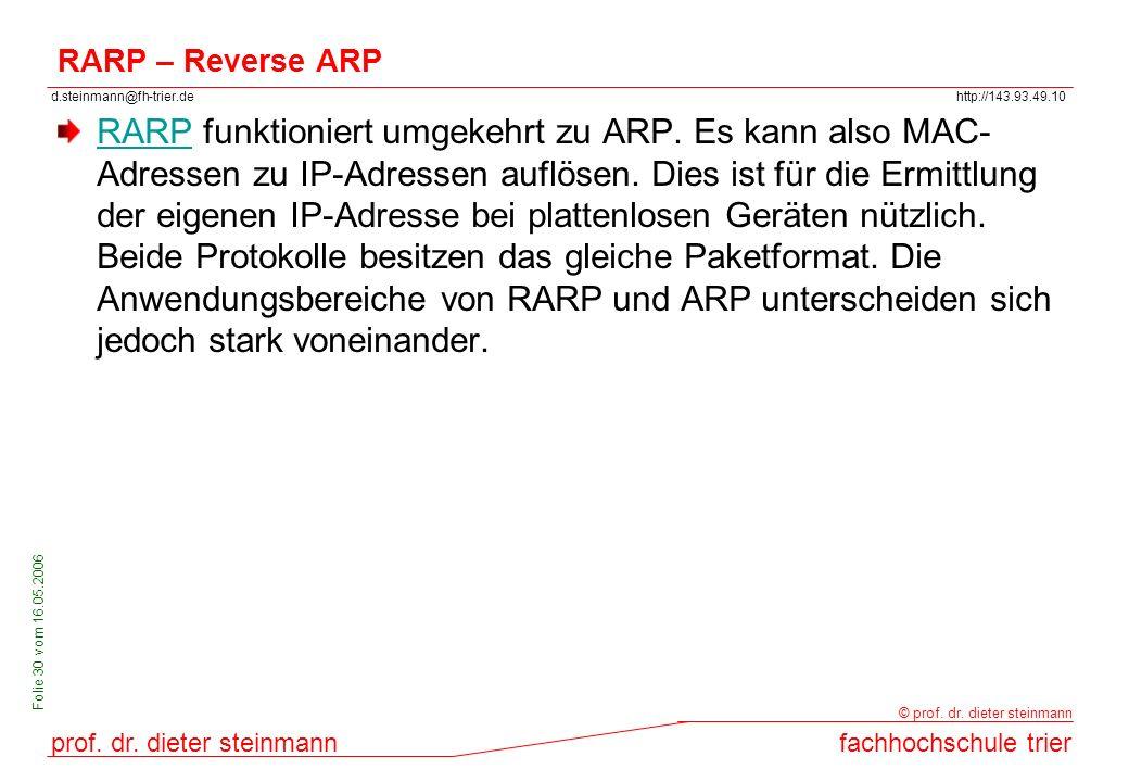RARP – Reverse ARP