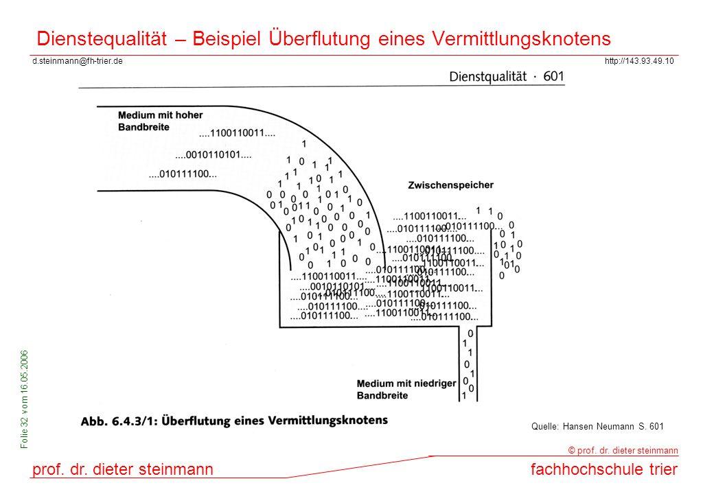 Dienstequalität – Beispiel Überflutung eines Vermittlungsknotens