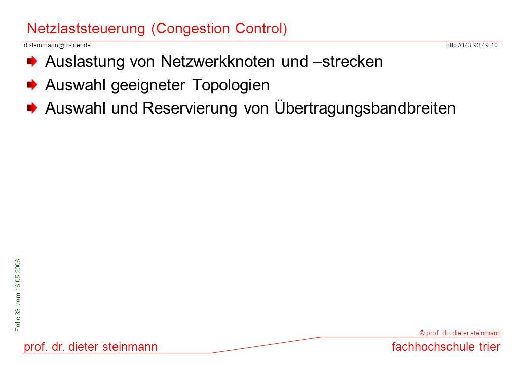 Netzlaststeuerung (Congestion Control)