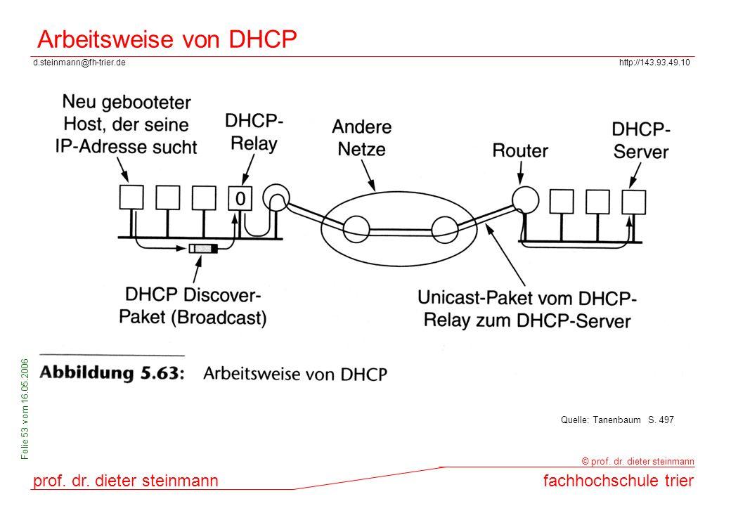 Arbeitsweise von DHCP Quelle: Tanenbaum S. 497