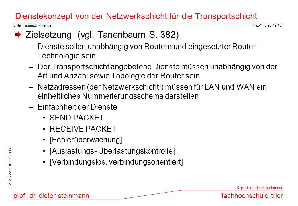 Dienstekonzept von der Netzwerkschicht für die Transportschicht