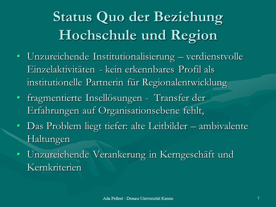 Status Quo der Beziehung Hochschule und Region