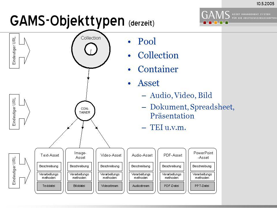 GAMS-Objekttypen (derzeit)