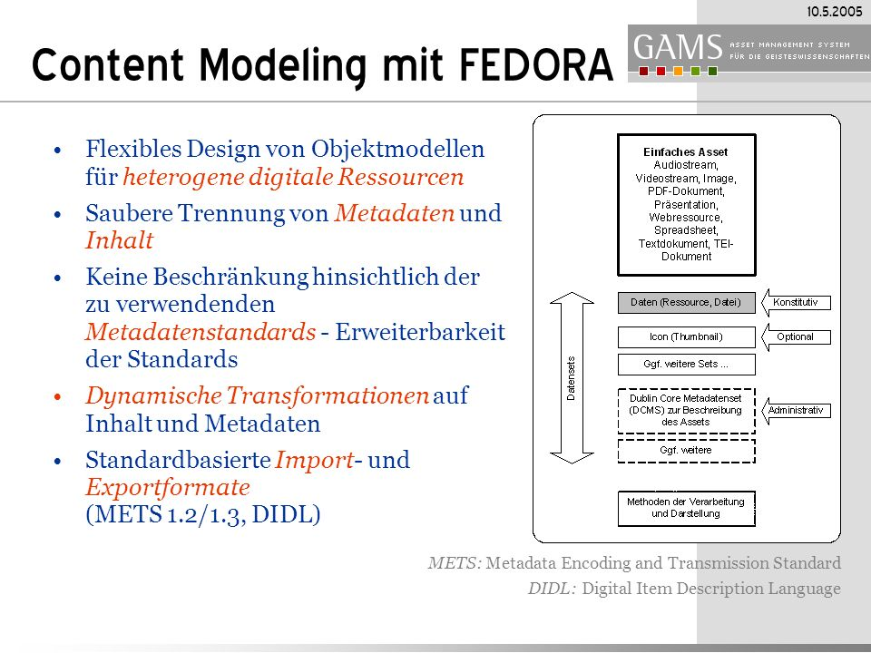 Content Modeling mit FEDORA