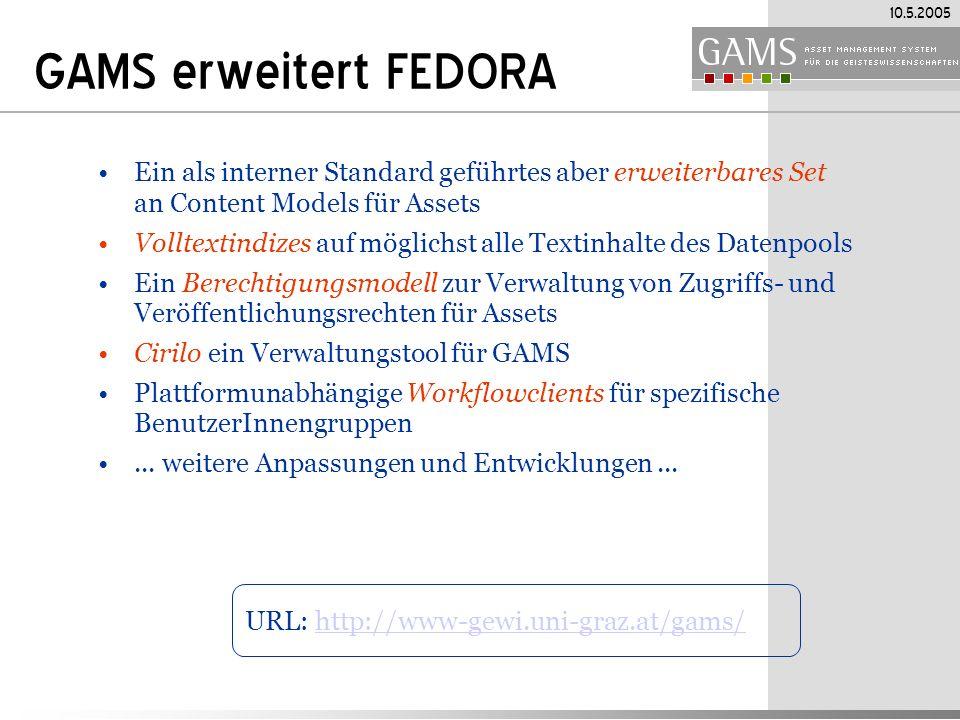 GAMS erweitert FEDORA Ein als interner Standard geführtes aber erweiterbares Set an Content Models für Assets.