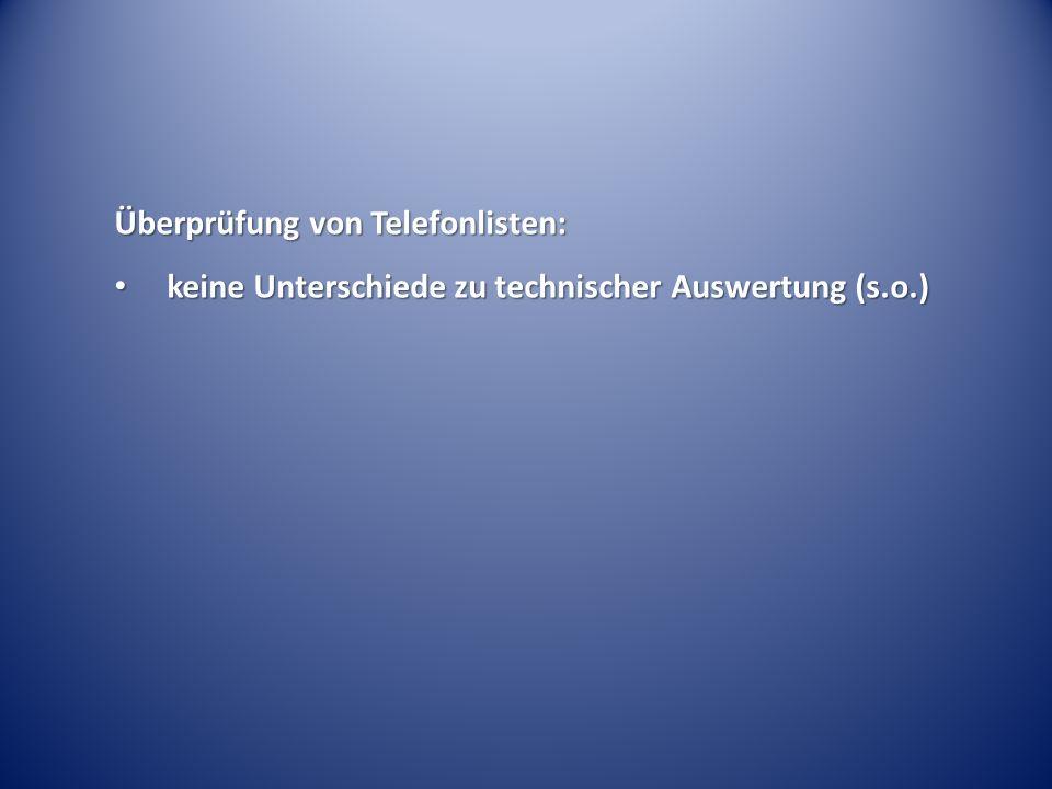 Überprüfung von Telefonlisten: