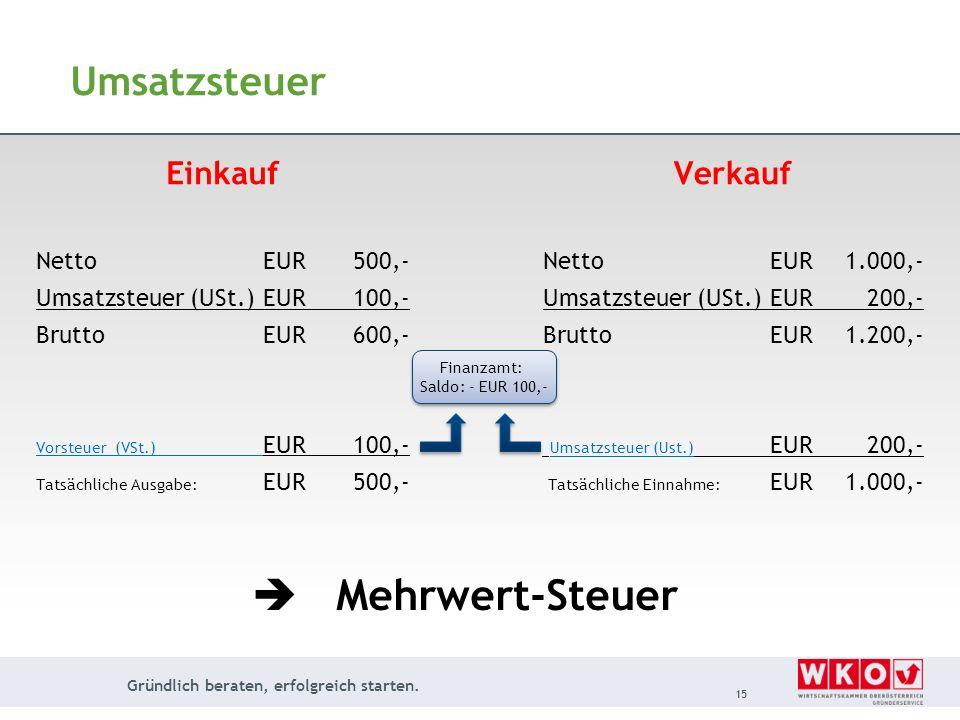  Mehrwert-Steuer Umsatzsteuer Einkauf Verkauf Netto EUR 500,-